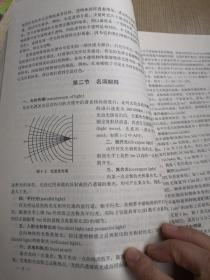 眼科屈光学