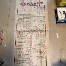 中国历史大系表1949年