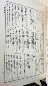 日文 大32开 重3公斤/日本画家辞典/人名编 落款编/全2册/思文阁出版/泽田章/1544页 再版 无函套 国内现货