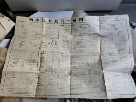 初等代数复习一览图,1981年,大尺寸。
