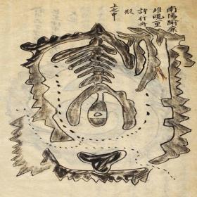 【复印件】 风水地理书 阴阳秘诀 彩色复印件