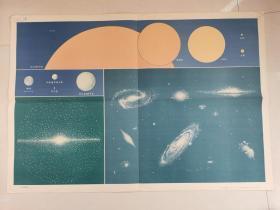 小学科学常识教学图片:宇宙无限大
