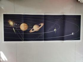 小学课本自然常识第四册教学挂图:太阳系
