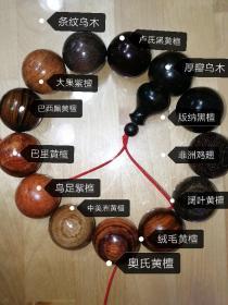 手串佛珠。每颗直径2.5cm。