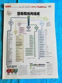 京华时报 2013年3月11日 国务院机构改革