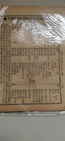 清代光绪老报纸政治官报、大32开、内容丰富、存世稀少、非常值得收藏。
