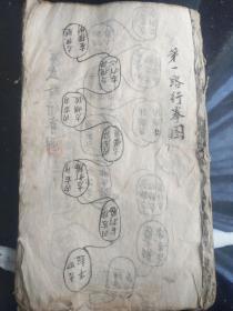 B1584 清抄本《短拳 棍法》59筒子页。