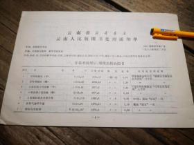 云南省新华书店云南人民版图书处理通知单