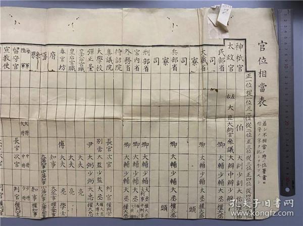 官位相当表1张,日本官位表。中间折叠处裂开,仅两端未开,出版日期不详,可能是明治时期