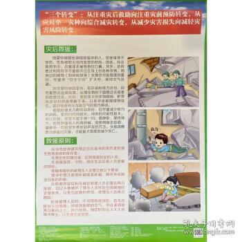 (挂图)综合减灾防抗救,减轻地震灾害风险 综合减灾减轻灾害风