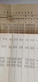 民国铁道公报、大32开、内容丰富、存世稀少、非常值得收藏,