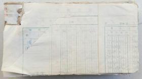 之一:1976年发票一本 无封皮  有车票、住宿票等
