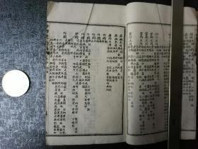 L好品相白宣 《二十四史约编》 卷八巾箱本一册。尺寸12.3×7.8厘米,无虫蛀无过大破损。 货比三家,价比三家不讲价。 包邮的前提是不乱退货,图物一致描述一致无理由退货双边运费由买家负责。