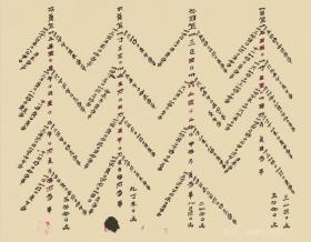 【复印件】古籍善本、水文清光绪十八年抄本: 逢井,共一册,韦锦秀抄,水族丧葬开控活动的文献,本店此处销售的为该版本的原大全彩、仿真微喷、宣纸线装本。