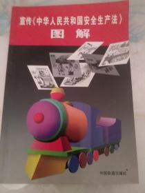 宣传《中华人民共和国安全生产法》图解