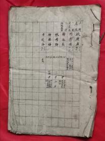 中央陆军军官学校第六分校教育处人事登记簿 同学录 包邮挂刷