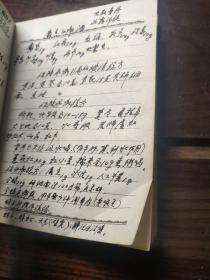 工作日记(有药方 )