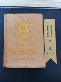 1956年全国工会电影观摩汇演纪念册,电影明星导演签名,列席证