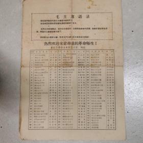 文革串联地图:重庆地区部分大中院校分布交通示意图