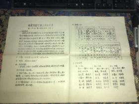 1972年11月--- 电机专业72级工农兵学员第一次下场学工劳动计划  油印一张   【浙江大学】