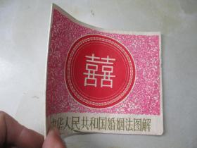 中华人民共和国婚姻法图解(1980年1版1印)连环画 贺友直汪观清绘画