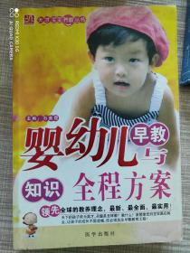 婴幼儿早教与知识全程方案