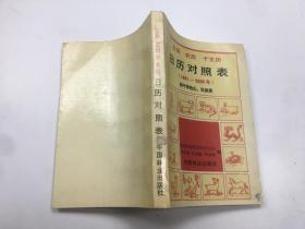日历对照表(1881-2000)