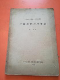 中国历史大事年表 第二分册