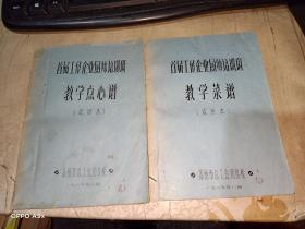 首届工矿企业厨师培训班:教学菜谱、教学点心谱(试用本·油印本·两册合售)品如图