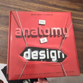 The Anatomy of Design:Uncovering the Influences and Inspirations in Modern Graphic Design