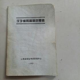 汉字编码简明对照表