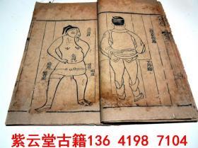 【明】中医肿瘤临床穴位木刻图册【外科正宗3】   #5506