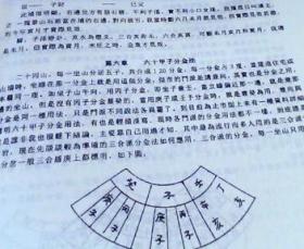 杨公风水真谛秘本