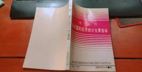 淮阴市历年国民经济统计主要指标