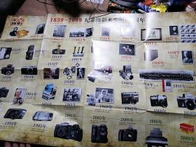 大众摄影 纪念摄影术发明170周年