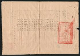 『将军证照』民国37年 卫立煌签发《东北剿匪总司令部命令》孙荫莆将军任少校参谋