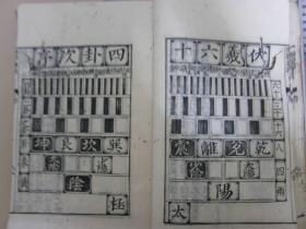 易经集注7册全,卷前有周易程子传序,庆安四年(1653年顺治10年)和刻本
