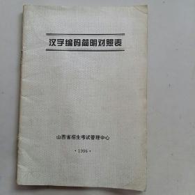 汉字编码简明对照表.