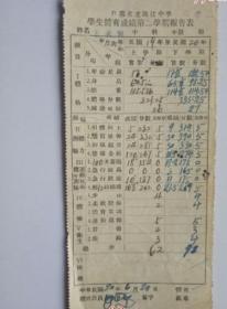 1931年江苏省立镇江中学:学生体育成绩第二学期报告表