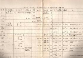 4D4电视、收音机两用机参考数据表.油印版