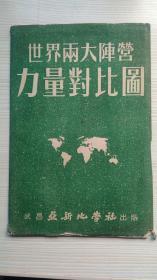 世界两大阵营力量对比图,1951年版。。。