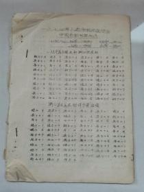 1974年八省市棋类邀请赛中国象棋对局记录(16开油印)