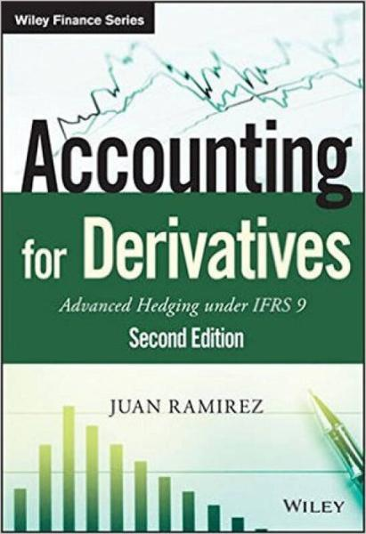 Accounting for Derivatives: Advanced Hedging Und