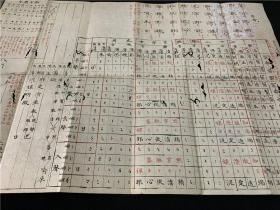 一张古代日本音韵学之类的表,朱墨双色,精写。古代日本教学时记的抄件?