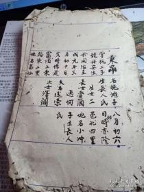 手抄家谱一本,估计有15个筒子页左右,第一页脱线了 重庆大学城古籍书店货号20