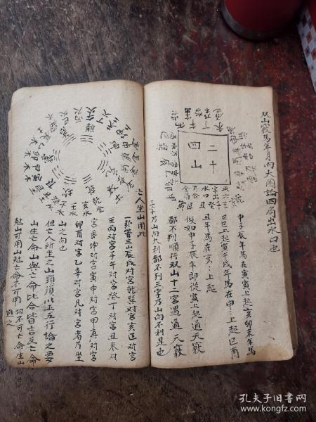清代手抄本书水地理书,尺寸,品像最两页弱残