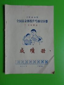 1980年 全国业余体校乒乓球分区赛(玉林赛区)成绩册【9.1—9.5 广西玉林】【稀缺本】