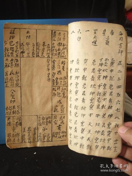 风水地理日子书手抄本