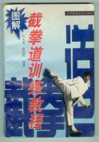 《图解截拳道训练教程》仅印0.6万册