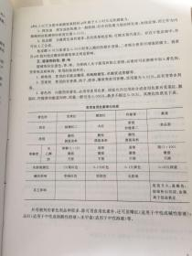 中国医院制剂规范 西药制剂 第二版 线装(有磨损,黄斑,一版一印